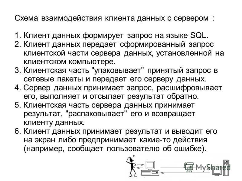 Схема взаимодействия клиента данных с сервером : 1. Клиент данных формирует запрос на языке SQL. 2. Клиент данных передает сформированный запрос клиентской части сервера данных, установленной на клиентском компьютере. 3. Клиентская часть