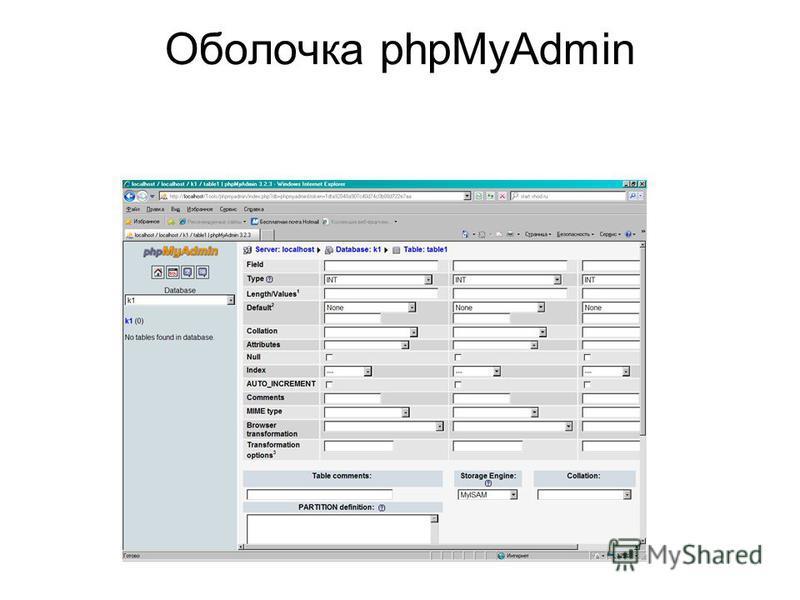Оболочка phpMyAdmin