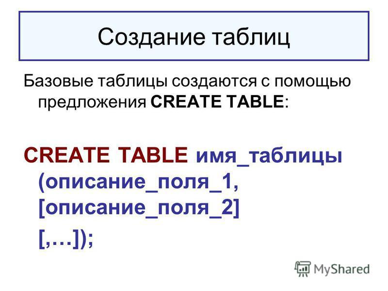 Создание таблиц Базовые таблицы создаются с помощью предложения CREATE TABLE: CREATE TABLE имя_таблицы (описание_поля_1, [описание_поля_2] [,…]);