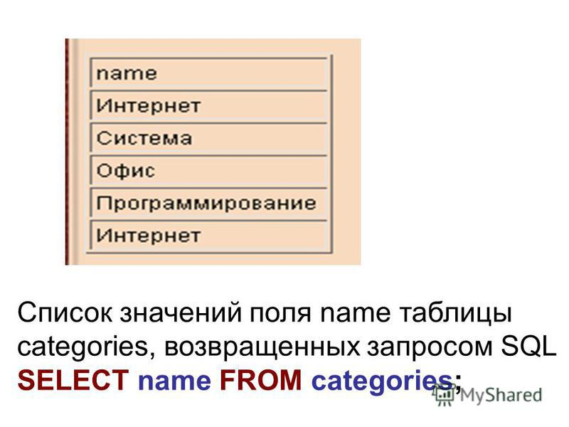 Список значений поля name таблицы categories, возвращенных запросом SQL SELECT name FROM categories;