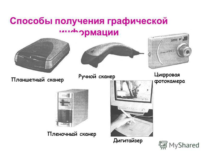 Способы получения графической информации Планшетный сканер Ручной сканер Пленочный сканер Цифровая фотокамера Дигитайзер