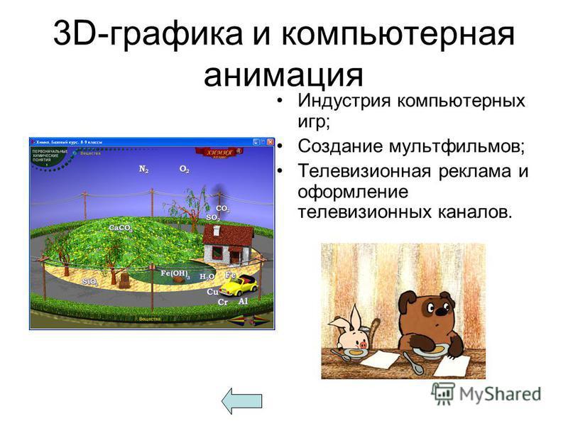 3D-графика и компьютерная анимация Индустрия компьютерных игр; Создание мультфильмов; Телевизионная реклама и оформление телевизионных каналов.