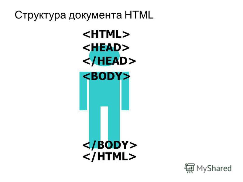 Структура документа HTML