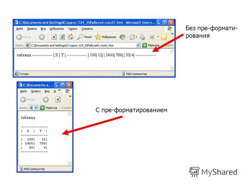 Без пре-формате- рования С пре-форматерованием