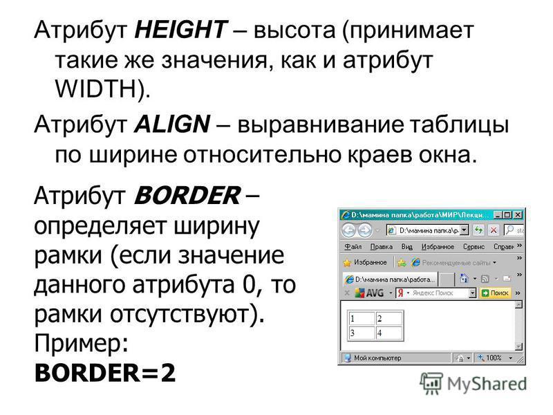 Атрибут HEIGHT – высота (принимает такие же значения, как и атрибут WIDTH). Атрибут ALIGN – выравнивание таблицы по ширине относительно краев окна. Атрибут BORDER – определяет ширину рамки (если значение данного атрибута 0, то рамки отсутствуют). При