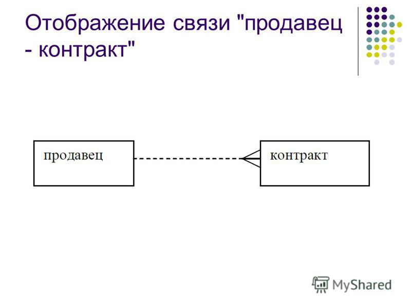 Отображение связи продавец - контракт