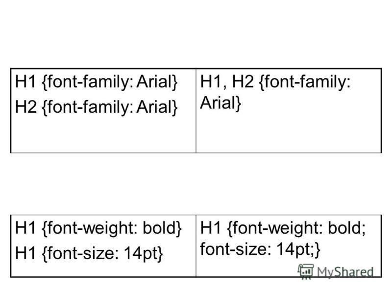 H1 {font-family: Arial} H2 {font-family: Arial} H1, H2 {font-family: Arial} H1 {font-weight: bold} H1 {font-size: 14pt} H1 {font-weight: bold; font-size: 14pt;}