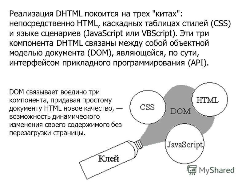 Реализация DHTML покоится на трех
