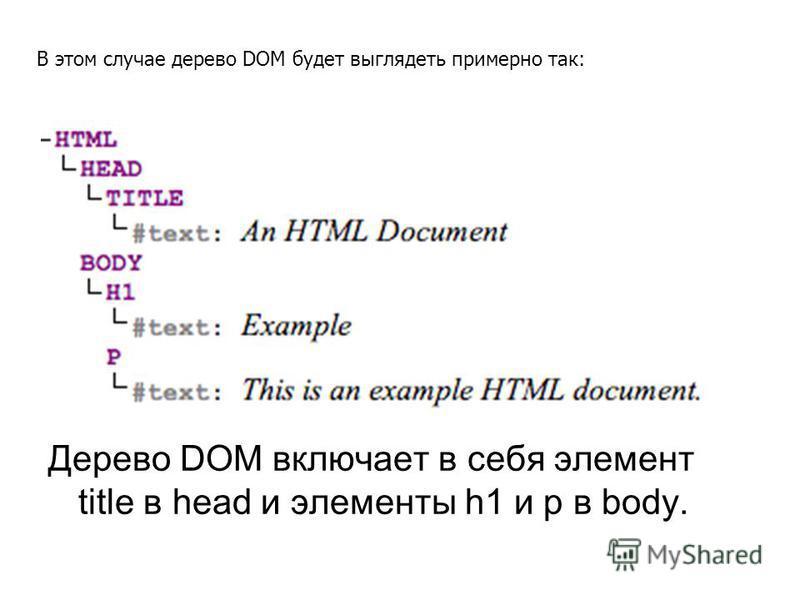 Дерево DOM включает в себя элемент title в head и элементы h1 и p в body. В этом случае дерево DOM будет выглядеть примерно так:
