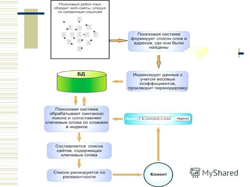 Программу для вспомогательных алгоритмах