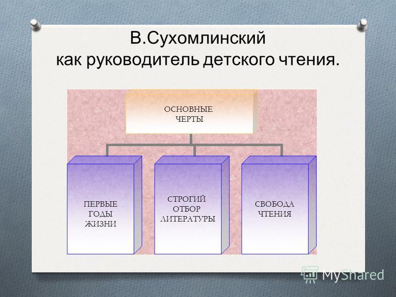 ОСНОВНЫЕ ЧЕРТЫ ПЕРВЫЕ ГОДЫ ЖИЗНИ СТРОГИЙ ОТБОР ЛИТЕРАТУРЫ СВОБОДА ЧТЕНИЯ В.Сухомлинский как руководитель детского чтения.