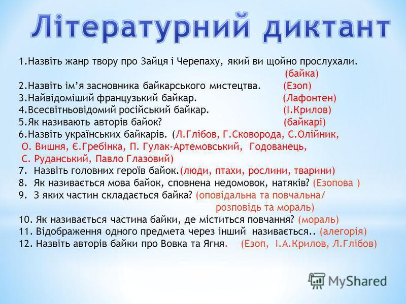 1.Назвіть жанр твору про Зайця і Черепаху, який ви щойно прослухали. (байка) 2.Назвіть імя засновника байкарського мистецтва. (Езоп) 3.Найвідоміший французький байкар. (Лафонтен) 4.Всесвітньовідомий російський байкар. (І.Крилов) 5.Як називають авторі