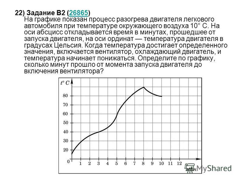 22) Задание B2 (26865) На графике показан процесс разогрева двигателя легкового автомобиля при температуре окружающего воздуха 10° С. На оси абсцисс откладывается время в минутах, прошедшее от запуска двигателя, на оси ординат температура двигателя в