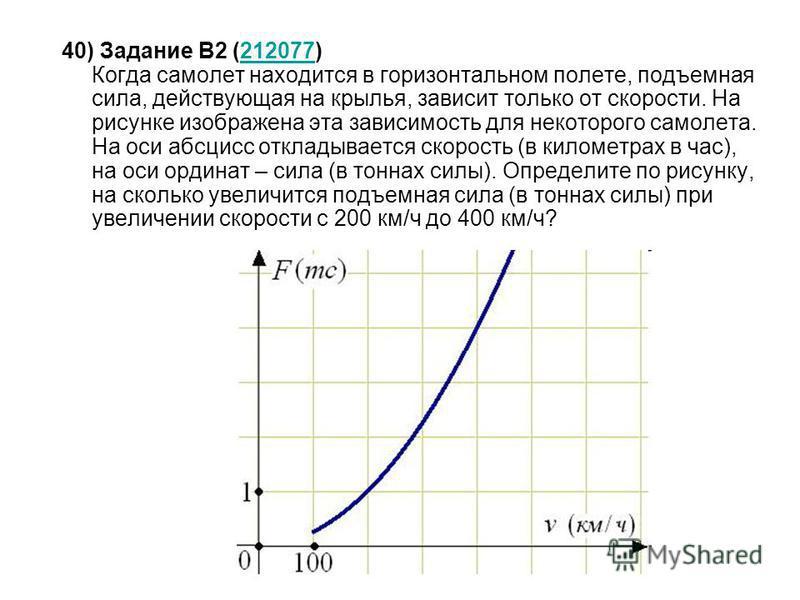 40) Задание B2 (212077) Когда самолет находится в горизонтальном полете, подъемная сила, действующая на крылья, зависит только от скорости. На рисунке изображена эта зависимость для некоторого самолета. На оси абсцисс откладывается скорость (в киломе