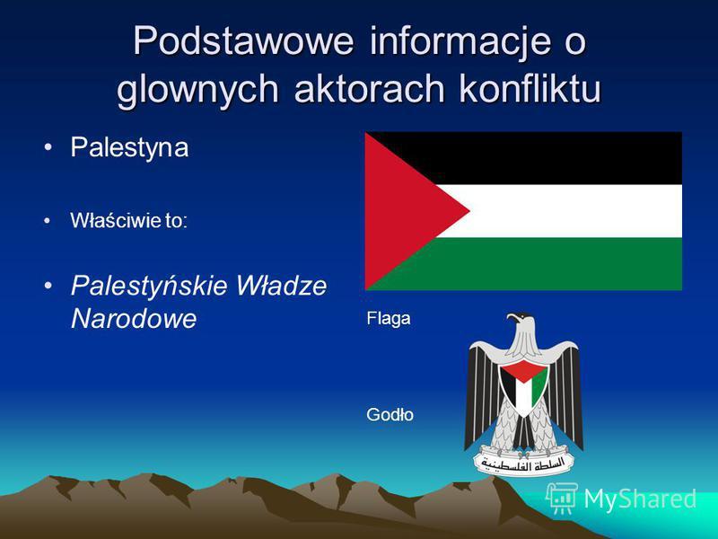 Podstawowe informacje o glownych aktorach konfliktu Palestyna Właściwie to: Palestyńskie Władze Narodowe Flaga Godło