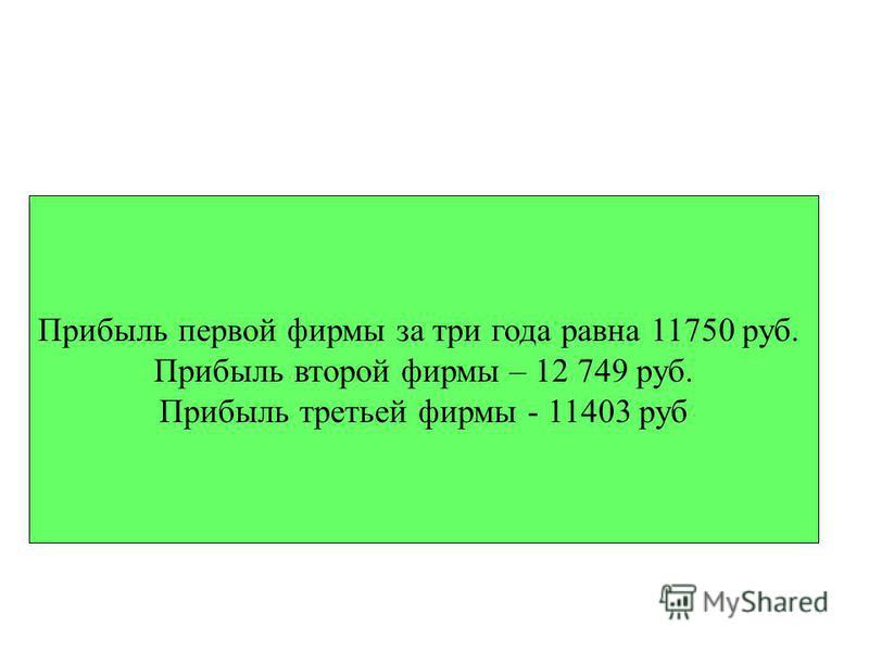 Прибыль первой фирмы за три года равна 11750 руб. Прибыль второй фирмы – 12 749 руб. Прибыль третьей фирмы - 11403 руб