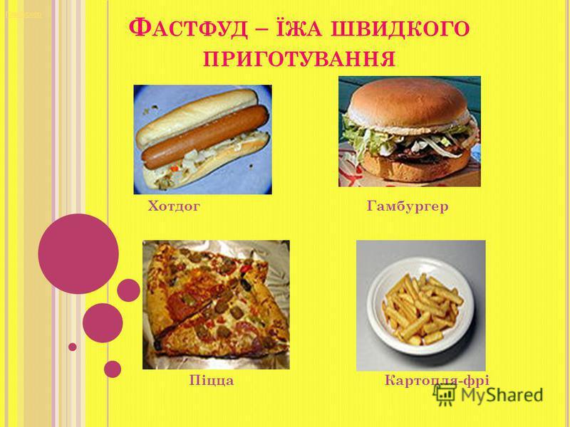 Ф АСТФУД – ЇЖА ШВИДКОГО ПРИГОТУВАННЯ Хотдог Гамбургер Піцца Картопля-фрі Гамбургер