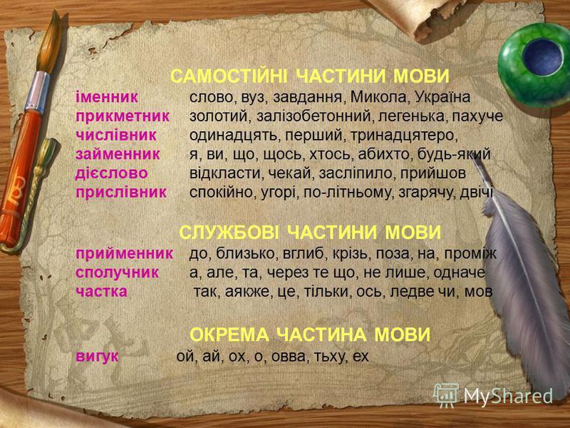 САМОСТІЙНІ ЧАСТИНИ МОВИ іменникслово, вуз, завдання, Микола, Україна прикметникзолотий, залізобетонний, легенька, пахуче числівникодинадцять, перший, тринадцятеро, займенникя, ви, що, щось, хтось, абихто, будь-який дієслово відкласти, чекай, засліпил