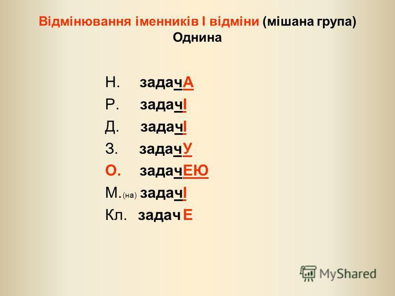 Відмінювання іменників І відміни (мішана група) Однина Н. задач Р. задач Д. задач З. задач О. задач М. (на) задач Кл. задач А І У ЕЮ І Е