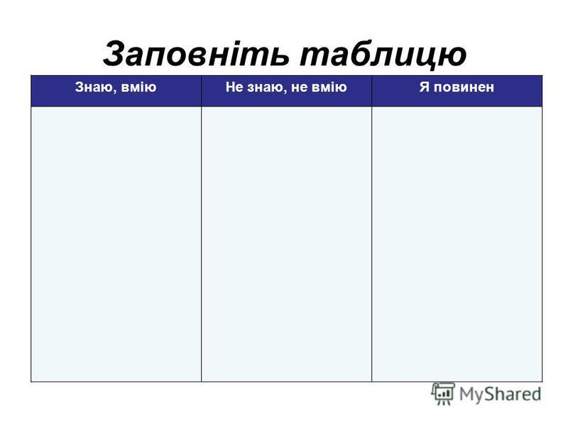Заповніть таблицю Знаю, вміюНе знаю, не вміюЯ повинен