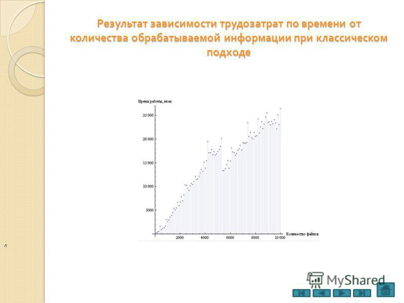 Результат зависимости трудозатрат по времени от количества обрабатываемой информации при классическом подходе л