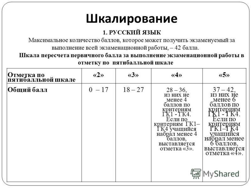 Шкалирование Отметка по пятибалльной шкале «2»«3»«4»«5» Общий балл 0 – 1718 – 27 28 – 36, из них не менее 4 баллов по критериям ГК1 - ГК4. Если по критериям ГК1– ГК4 учащийся набрал менее 4 баллов, выставляется отметка «3». 37 – 42, из них не менее 6