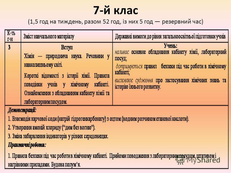7-й клас (1,5 год на тиждень, разом 52 год, із них 5 год резервний час)