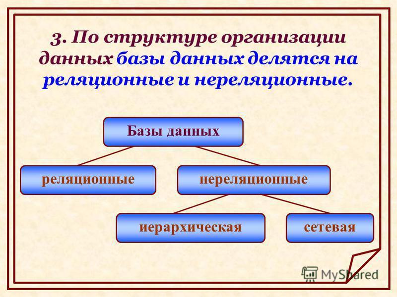 3. По структуре организации данных базы данных делятся на реляционные и нереляционные. Базы данных реляционные не реляционные иерархическая сетевая