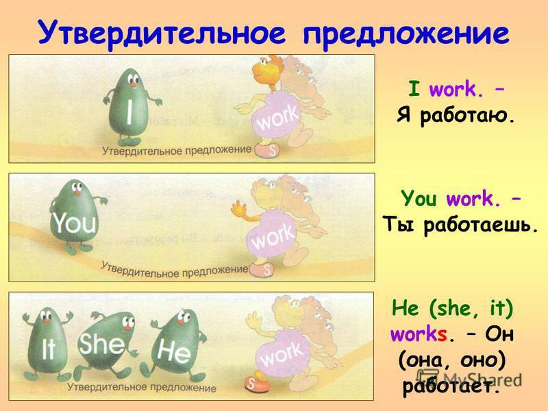 Утвердительное предложение He (she, it) works. – Он (она, оно) работает. I work. – Я работаю. You work. – Ты работаешь.