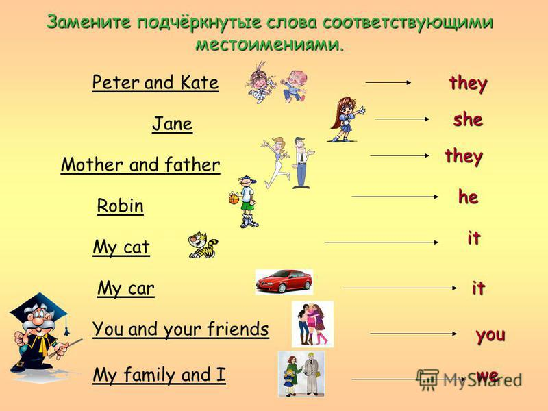 Замените подчёркнутые слова соответствующими местоимениями. they she they he it it you we Peter and Kate Jane Mother and father Robin My cat My car You and your friends My family and I
