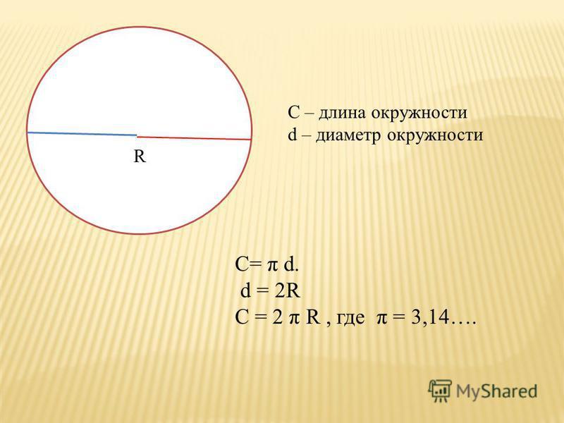С – длина окружности d – диаметр окружности С= π d. d = 2R C = 2 π R, где π = 3,14…. R