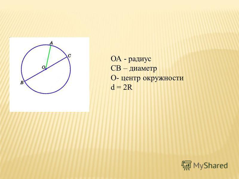 ОА - радиус СВ – диаметр О- центр окружности d = 2R