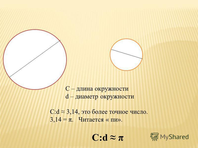 C – длина окружности d – диаметр окружности C:d 3,14, это более точное число. 3,14 = π. Читается « пи». C:d π