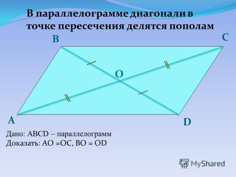 А B D C Дано: АBCD – параллелограмм Доказать: АО =ОС, ВО = OD O В параллелограмме диагонали в точке пересечения делятся пополам