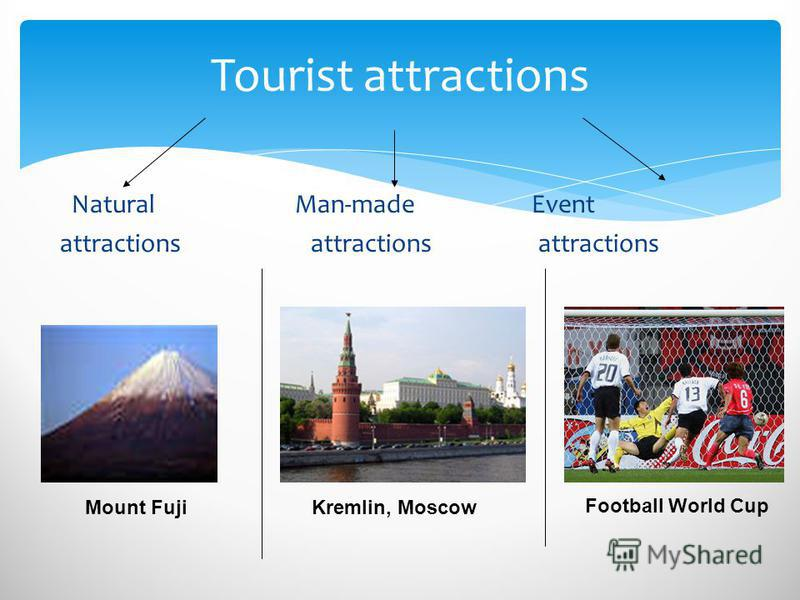 Tourist attractions Natural Man-made Event attractions attractions attractions Mount Fuji Football World Cup Kremlin, Moscow