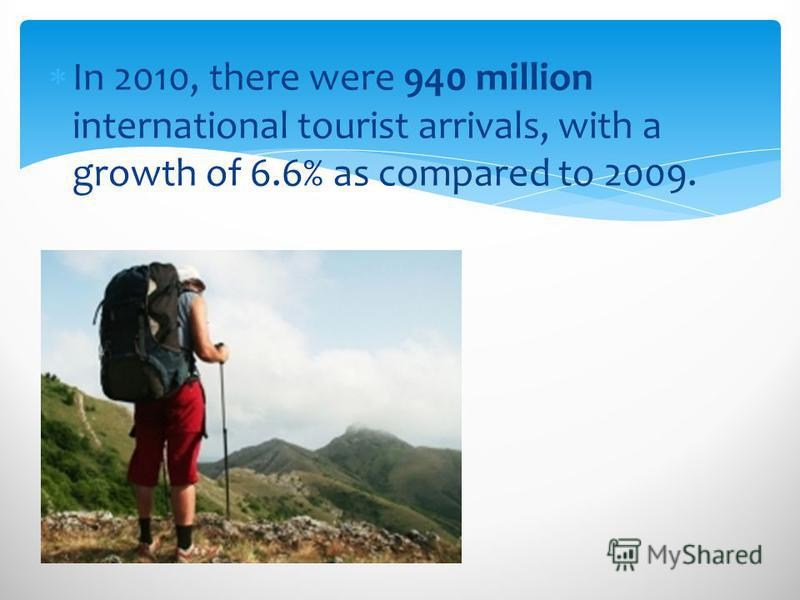 In 2010, there were 940 million international tourist arrivals, with a growth of 6.6% as compared to 2009.