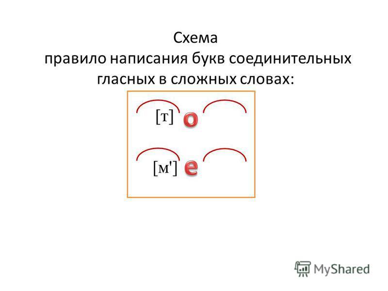 Схема правило написания букв соединительных гласных в сложных словах: [т] [м']