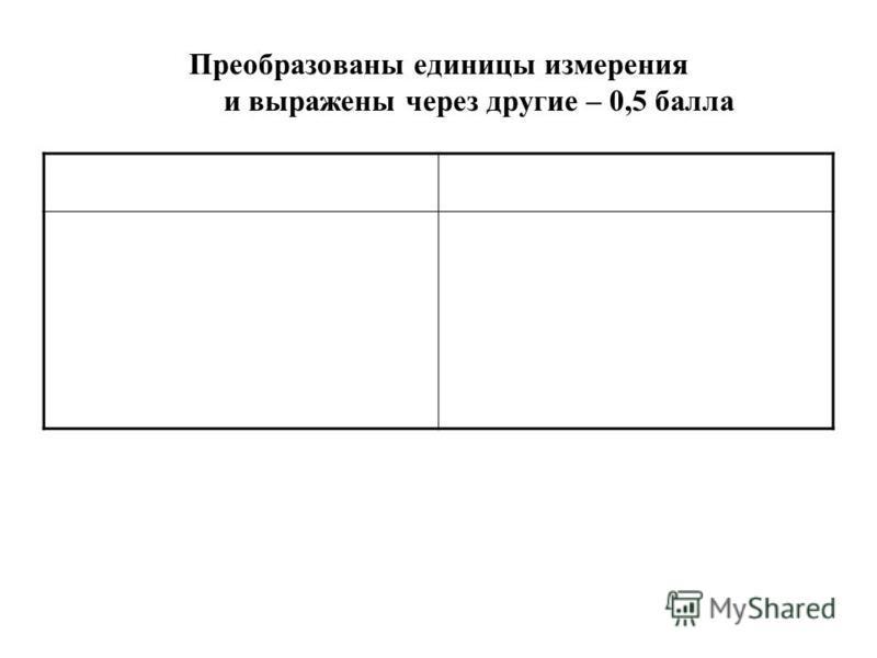 Преобразованы единицы измерения и выражены через другие – 0,5 балла