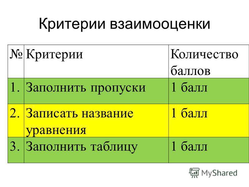Критерии взаимооценки Критерии Количество баллов 1. Заполнить пропуски 1 балл 2. Записать название уравнения 1 балл 3. Заполнить таблицу 1 балл