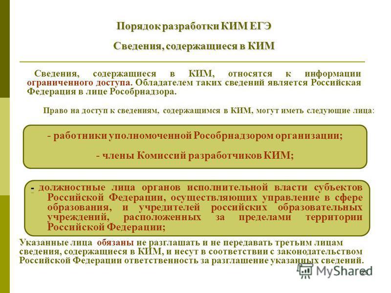 25 Порядок разработки КИМ ЕГЭ Сведения, содержащиеся в КИМ - работники уполномоченной Рособрнадзором организации; - члены Комиссий разработчиков КИМ; 1. 1.Сведения, содержащиеся в КИМ, относятся к информации ограниченного доступа. Обладателем таких с