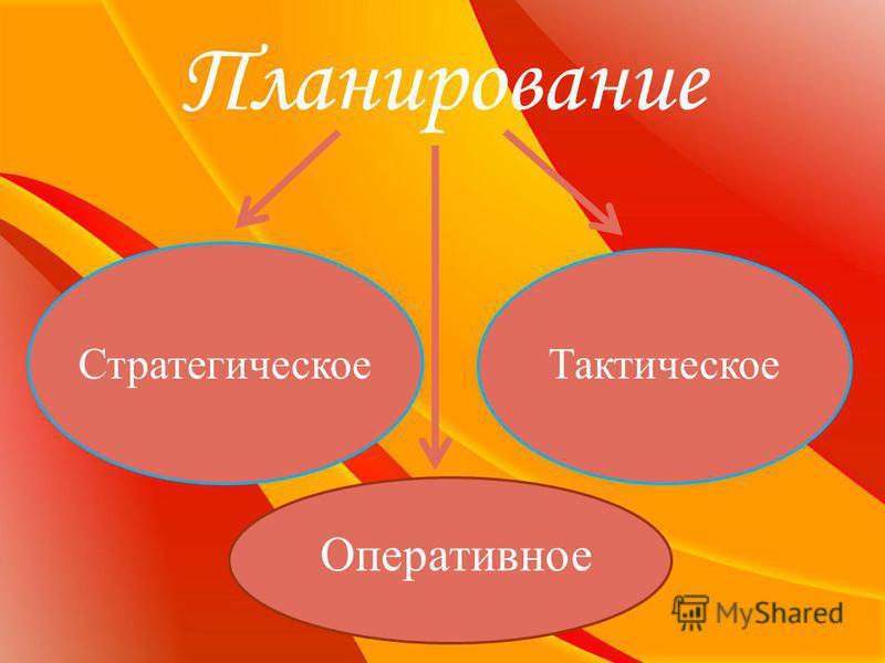Планирование Стратегическое Тактическое Оперативное