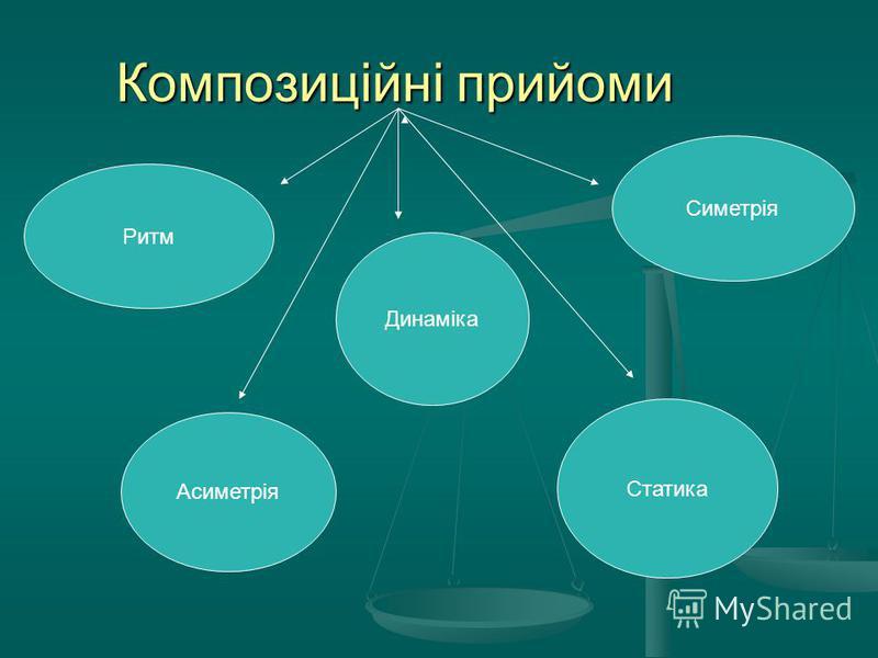Композиційні прийоми Ритм Симетрія Динаміка Статика Асиметрія