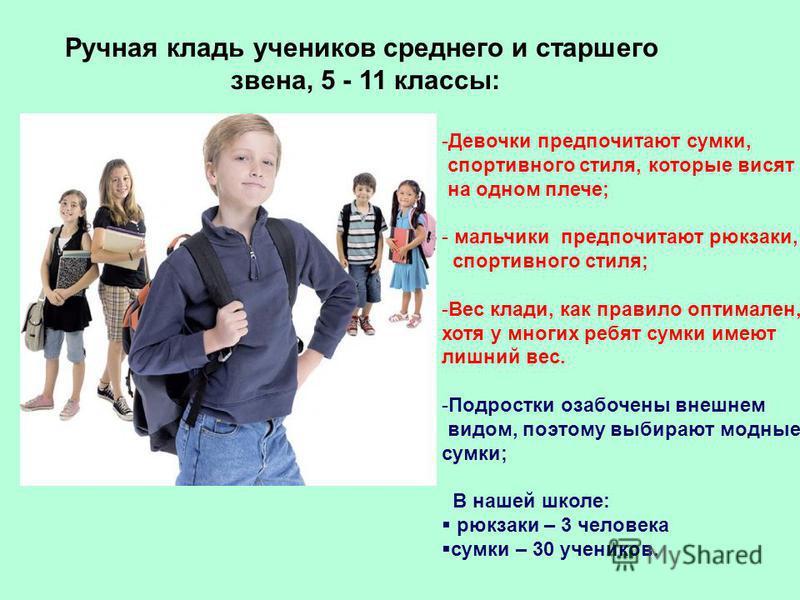 Ручная кладь учеников среднего и старшего звена, 5 - 11 классы: -Девочки предпочитают сумки, спортивного стиля, которые висят на одном плече; - мальчики предпочитают рюкзаки, спортивного стиля; -Вес клади, как правило оптимален, хотя у многих ребят с