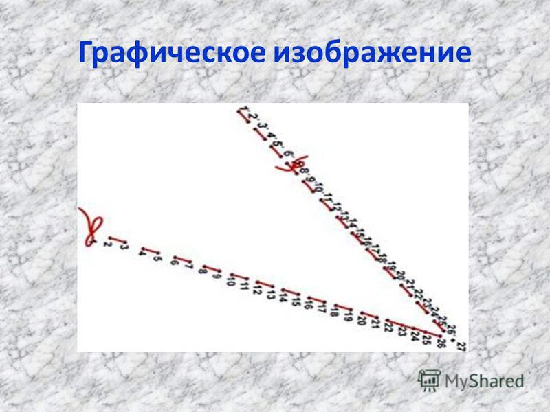 Графическое изображение