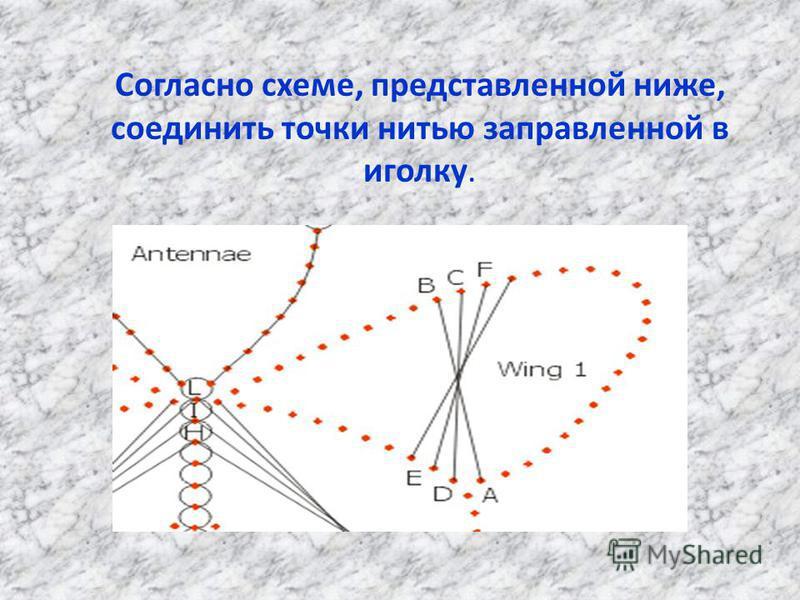 Согласно схеме, представленной ниже, соединить точки нитью заправленной в иголку.