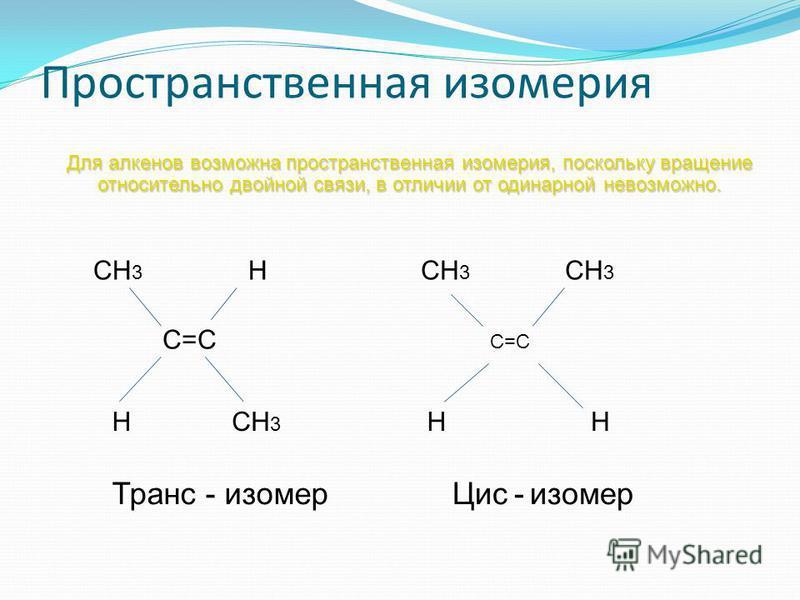 Пространственная изомерия Для алкенов возможна пространственная изомерия, поскольку вращение относительно двойной связи, в отличии от одинарной невозможно. CH 3 HCH 3 C=C HCH 3 HH Транс - изомер Цис - изомер