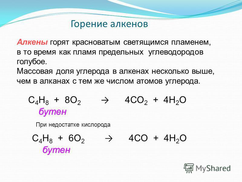Горение алкенов Алкены горят красноватым светящимся пламенем, в то время как пламя предельных углеводородов голубое. Массовая доля углерода в алкенах несколько выше, чем в алканах с тем же числом атомов углерода. С 4 Н 8 + 8О 2 4СО 2 + 4Н 2 О бутен б