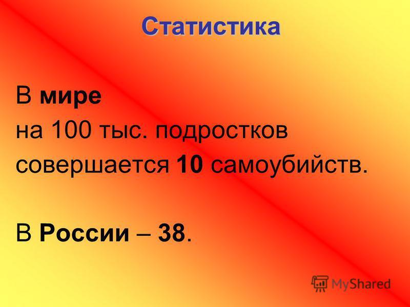 Статистика Статистика В мире на 100 тыс. подростков совершается 10 самоубийств. В России – 38.