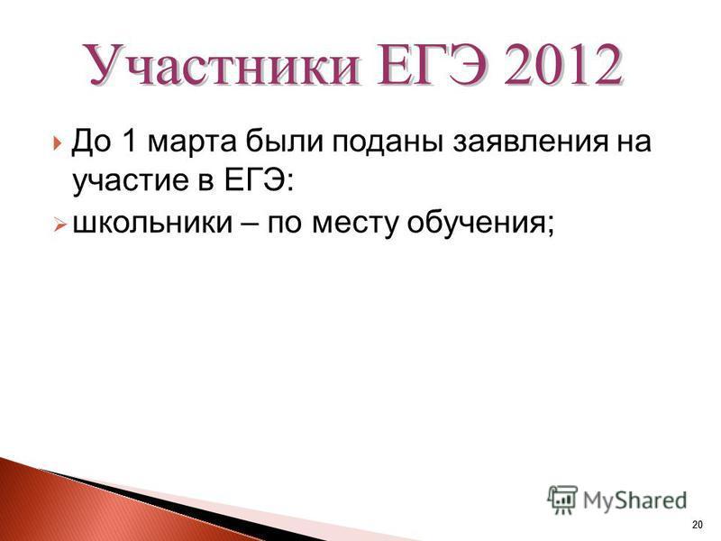 20 До 1 марта были поданы заявления на участие в ЕГЭ: школьники – по месту обучения;