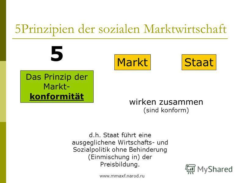 www.mmaxf.narod.ru 5Prinzipien der sozialen Marktwirtschaft Das Prinzip der Markt- konformität 5 MarktStaat wirken zusammen (sind konform) d.h. Staat führt eine ausgeglichene Wirtschafts- und Sozialpolitik ohne Behinderung (Einmischung in) der Preisb